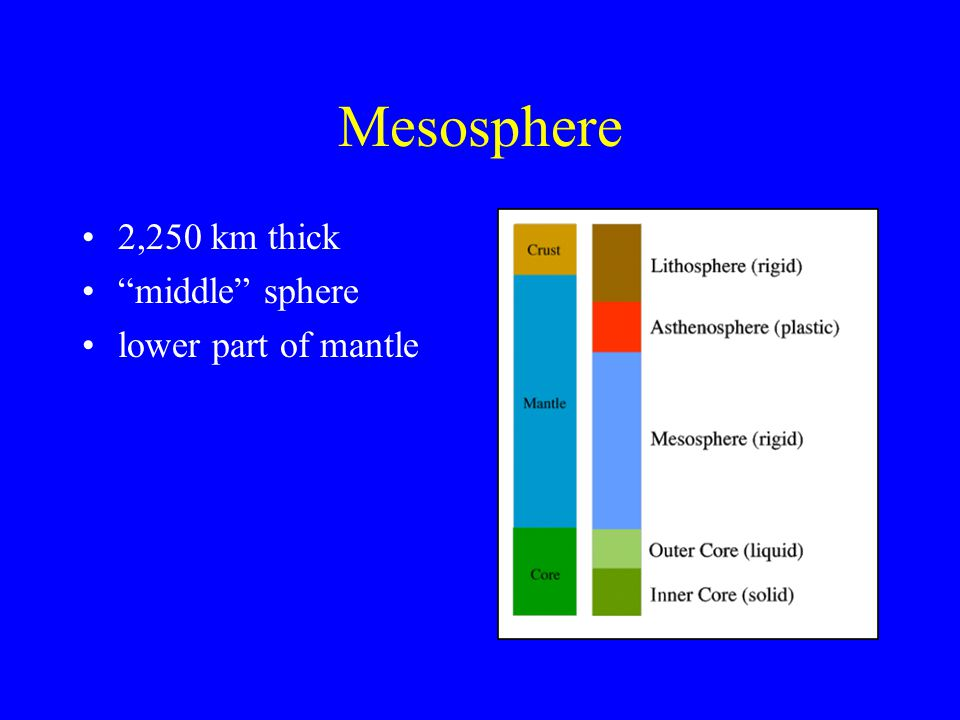 """Mesosphere 2,250 km thick """"middle"""" sphere lower part of mantle"""