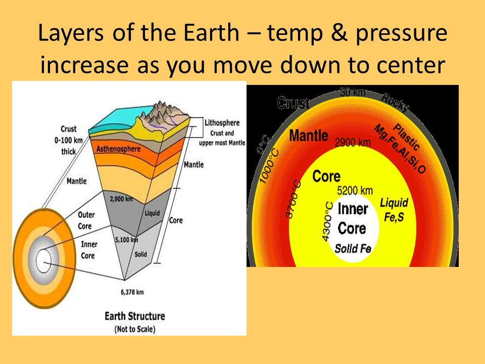 Layers of the Earth – temp & pressure increase as you move down to center