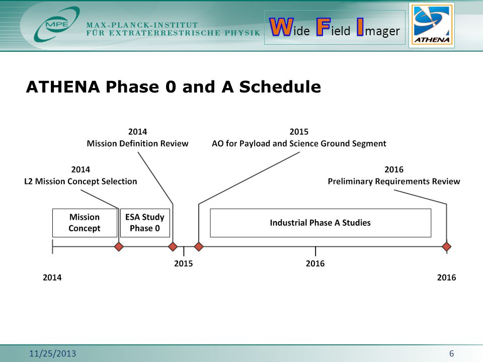 ATHENA Phase 0 and A Schedule 11/25/20136