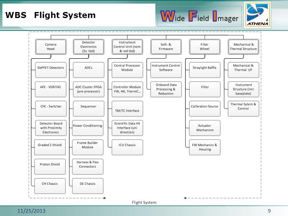 9 WBS Flight System