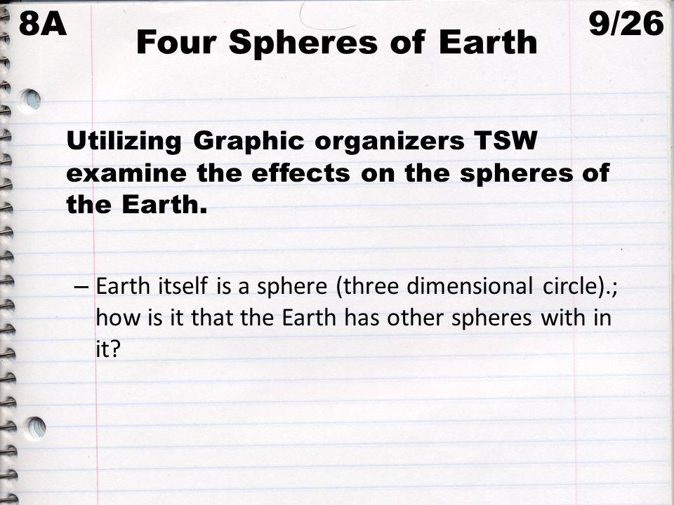 Four Spheres of Earth 8A26 Summary