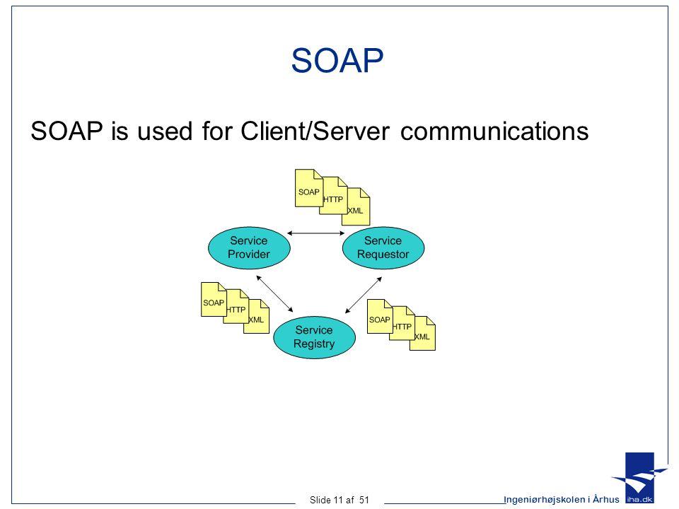 Ingeniørhøjskolen i Århus Slide 11 af 51 SOAP SOAP is used for Client/Server communications