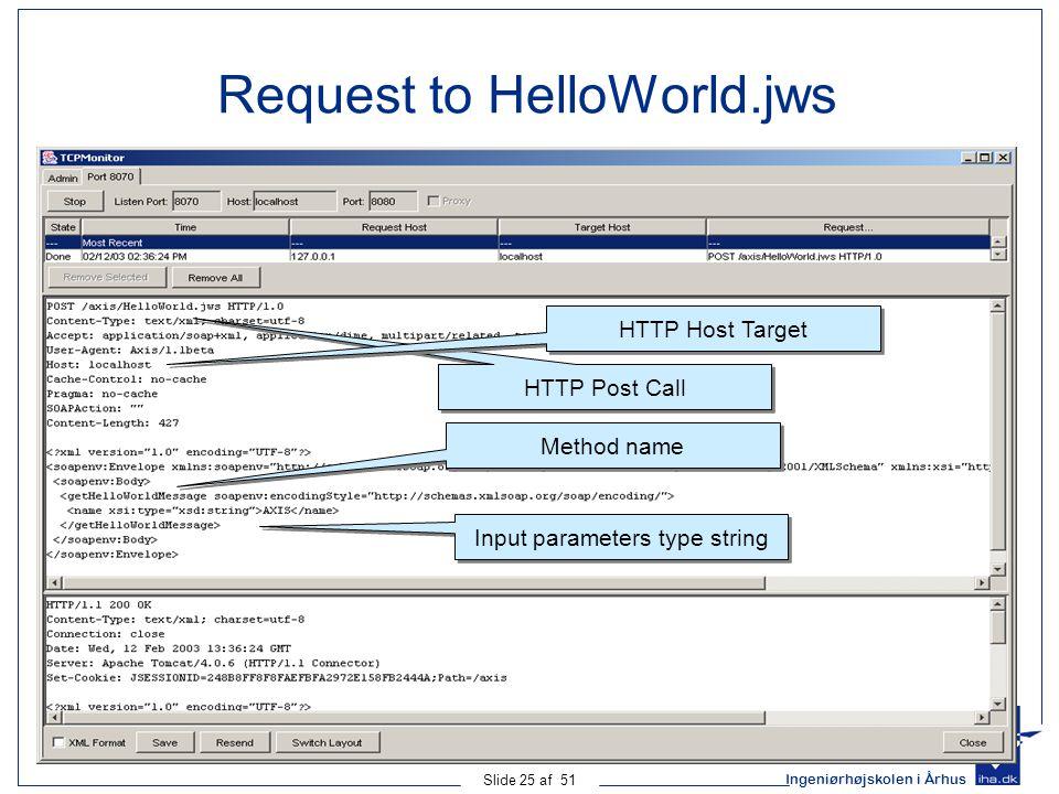 Ingeniørhøjskolen i Århus Slide 25 af 51 Request to HelloWorld.jws Input parameters type string HTTP Post Call HTTP Host Target Method name