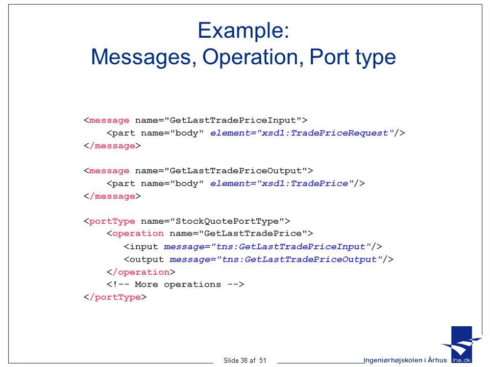 Ingeniørhøjskolen i Århus Slide 38 af 51 Example: Messages, Operation, Port type