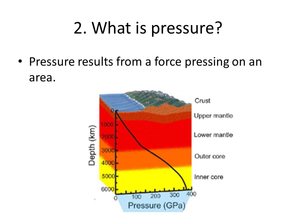 2. What is pressure? Pressure results from a force pressing on an area.