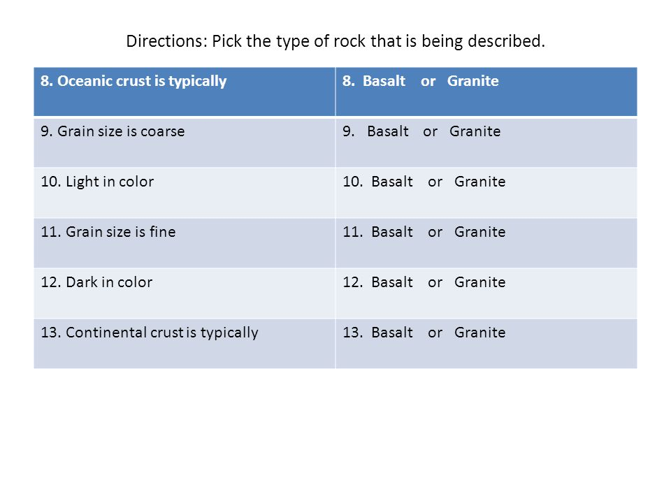 Directions: Pick the type of rock that is being described.
