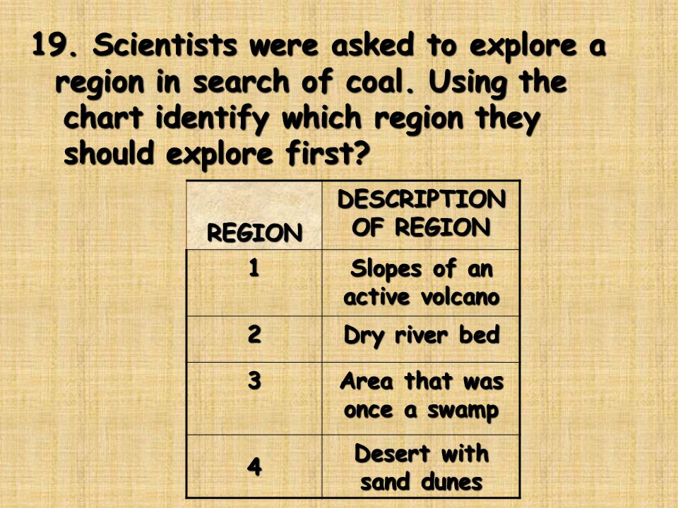19. Scientists were asked to explore a region in search of coal. Using the chart identify which region they should explore first? REGION DESCRIPTION O