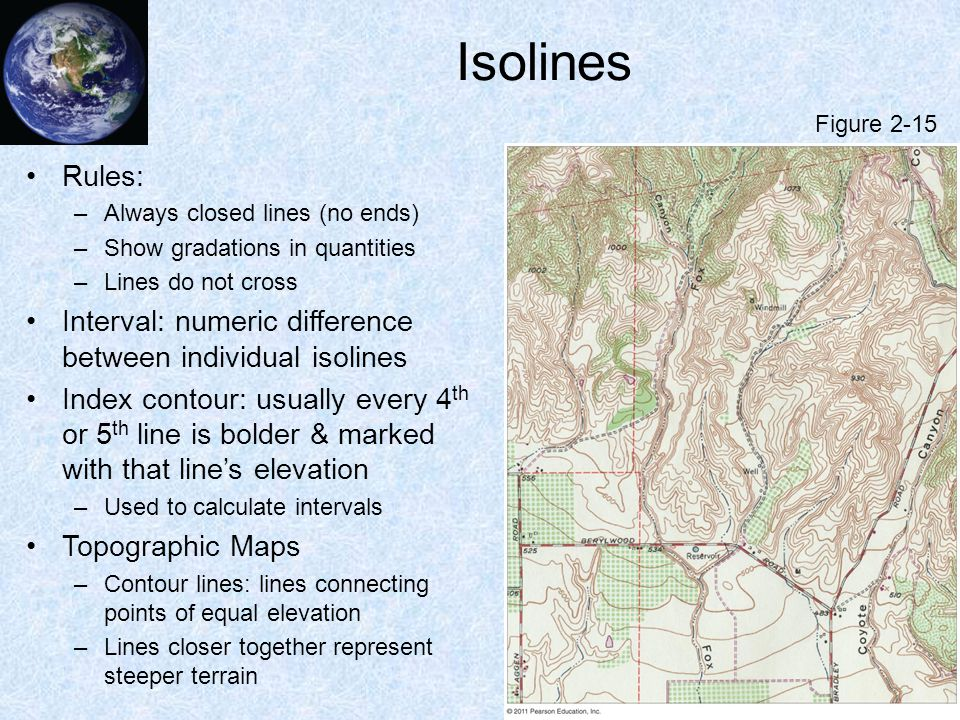 Isolines Rules: –Always closed lines (no ends) –Show gradations in quantities –Lines do not cross Interval: numeric difference between individual isol