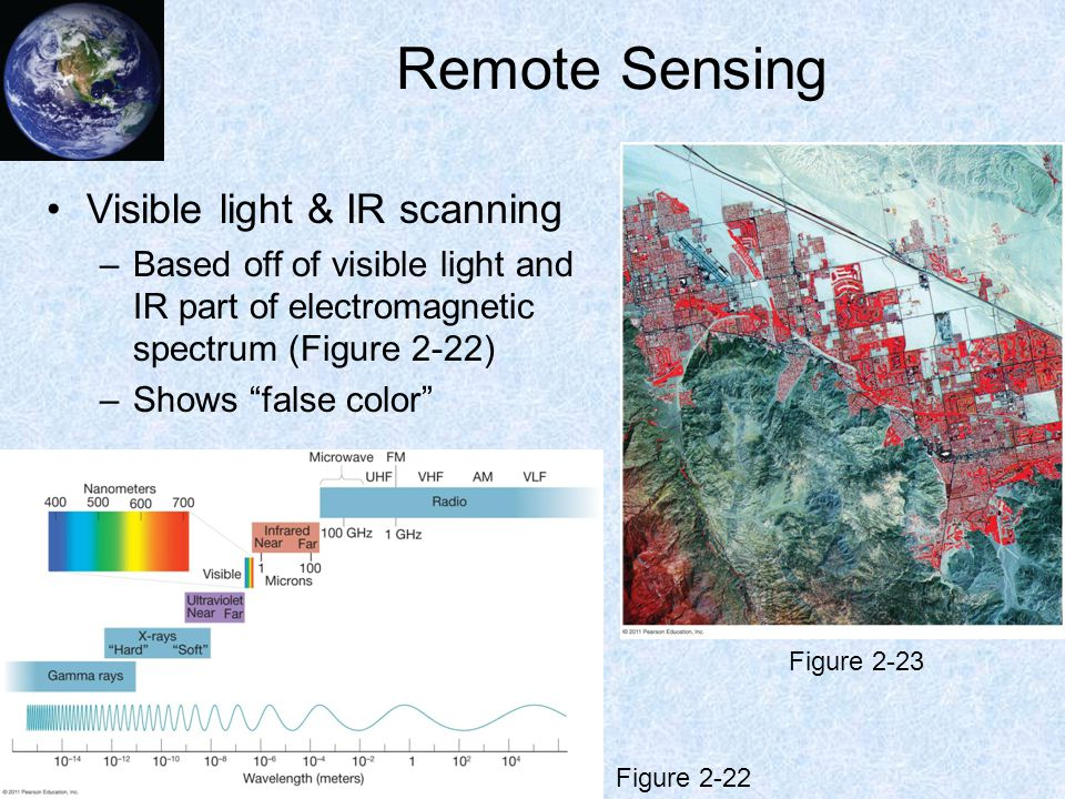 "Remote Sensing Visible light & IR scanning –Based off of visible light and IR part of electromagnetic spectrum (Figure 2-22) –Shows ""false color"" Figu"