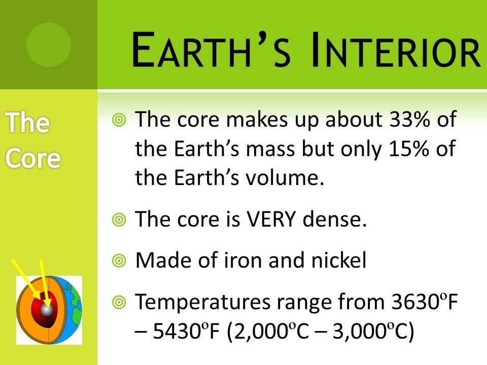 E ARTH ' S I NTERIOR Crust Mantle Core