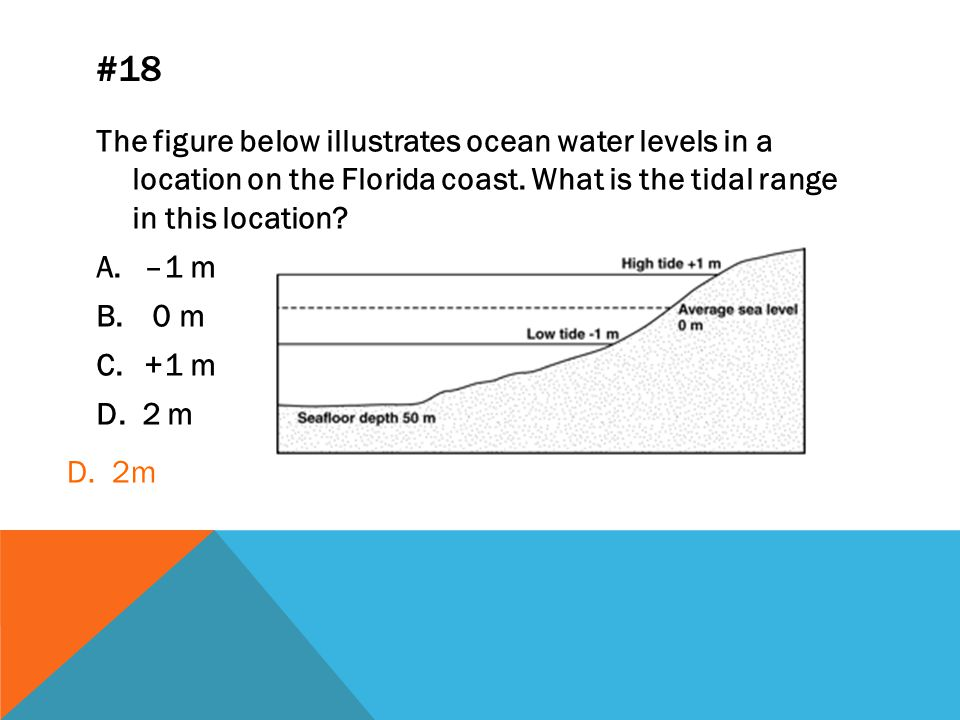 #18 The figure below illustrates ocean water levels in a location on the Florida coast.