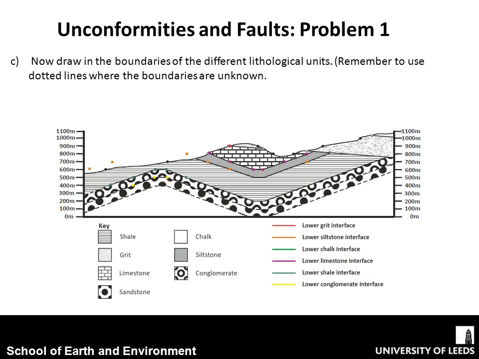 School of Earth and Environment Unconformities and Faults: Problem 1 c) Now draw in the boundaries of the different lithological units. (Remember to u
