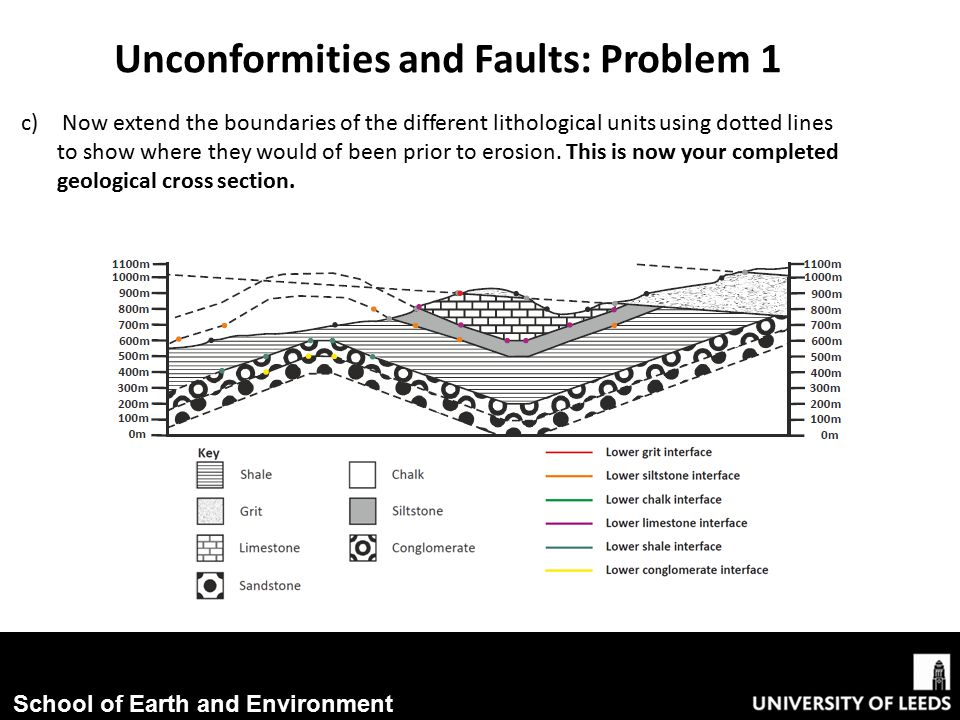 School of Earth and Environment Unconformities and Faults: Problem 1 c) Now extend the boundaries of the different lithological units using dotted lin
