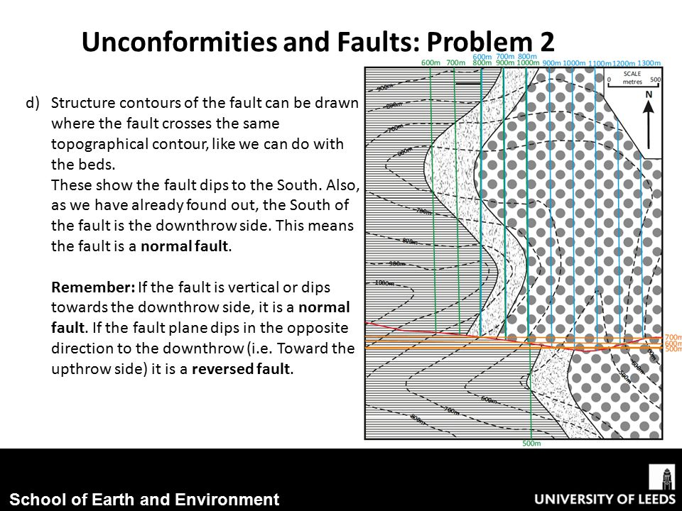 School of Earth and Environment Unconformities and Faults: Problem 2 d)Structure contours of the fault can be drawn where the fault crosses the same topographical contour, like we can do with the beds.
