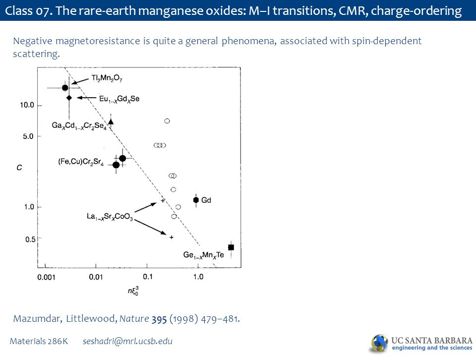 Materials 286K seshadri@mrl.ucsb.edu Class 07. The rare-earth manganese oxides: M–I transitions, CMR, charge-ordering Mazumdar, Littlewood, Nature 395