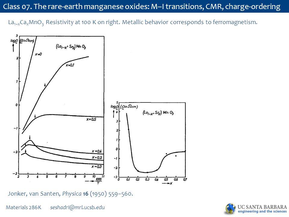 Materials 286K seshadri@mrl.ucsb.edu Class 07. The rare-earth manganese oxides: M–I transitions, CMR, charge-ordering Jonker, van Santen, Physica 16 (