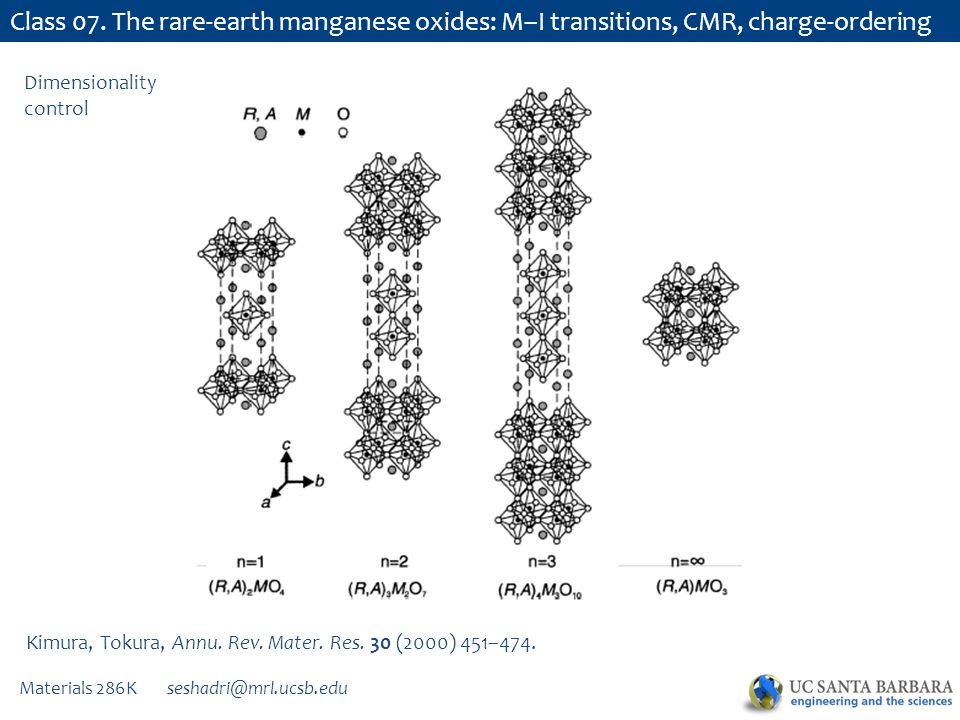 Materials 286K seshadri@mrl.ucsb.edu Class 07. The rare-earth manganese oxides: M–I transitions, CMR, charge-ordering Dimensionality control Kimura, T