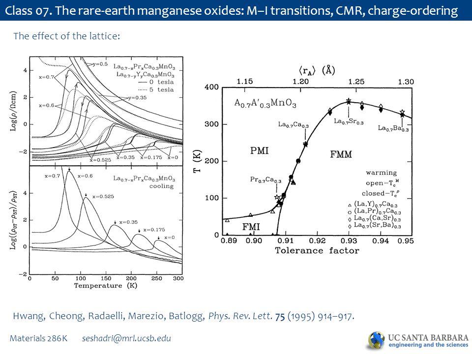 Materials 286K seshadri@mrl.ucsb.edu Class 07. The rare-earth manganese oxides: M–I transitions, CMR, charge-ordering Hwang, Cheong, Radaelli, Marezio
