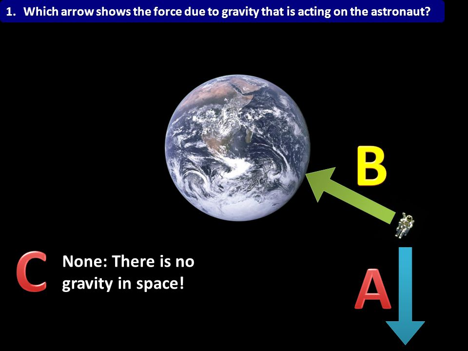 I 1.Which arrow shows the force due to gravity that is acting on the astronaut? None: There is no gravity in space!