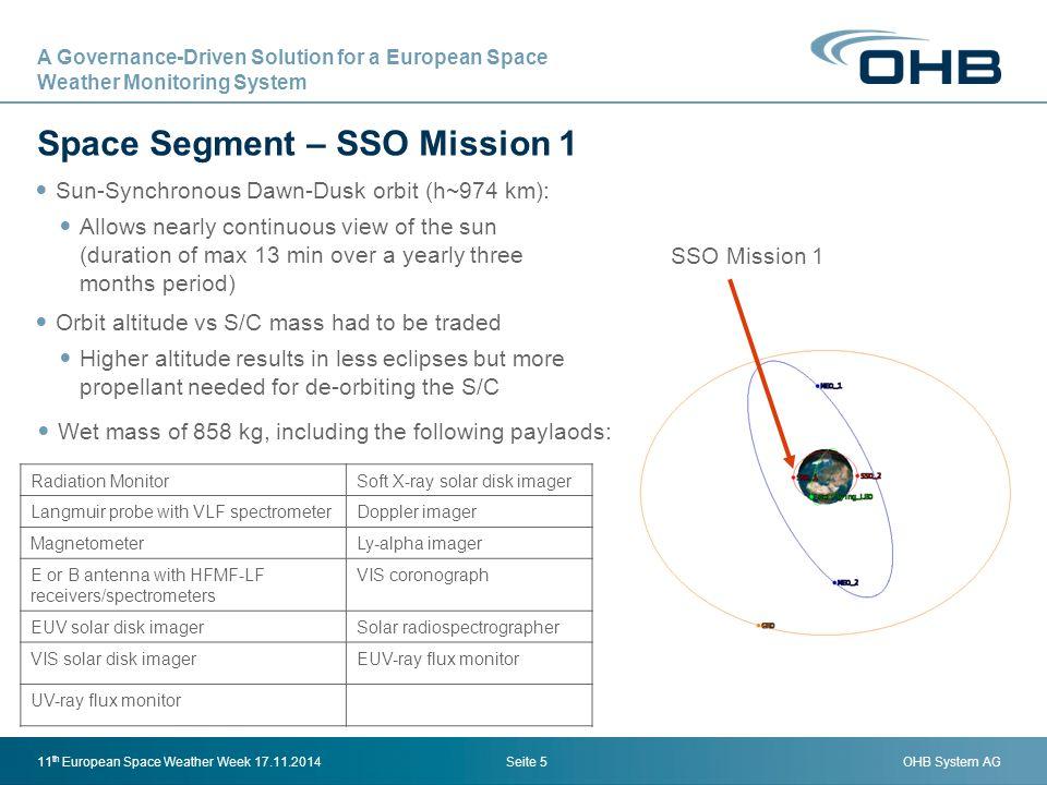 OHB System AG Space Segment – SSO Mission 1 Seite 511 th European Space Weather Week 17.11.2014 SSO Mission 1 Sun-Synchronous Dawn-Dusk orbit (h~974 k