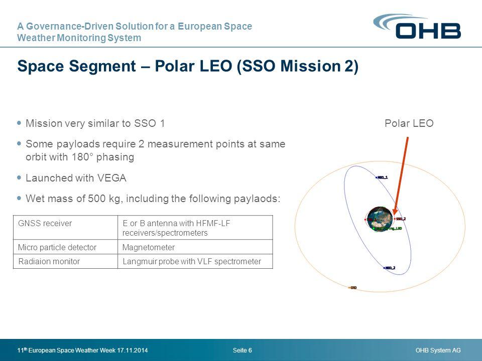 OHB System AG Space Segment – Polar LEO (SSO Mission 2) Seite 611 th European Space Weather Week 17.11.2014 Polar LEO Mission very similar to SSO 1 So