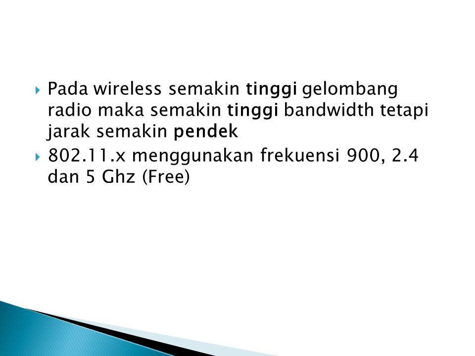  Pada wireless semakin tinggi gelombang radio maka semakin tinggi bandwidth tetapi jarak semakin pendek  802.11.x menggunakan frekuensi 900, 2.4 dan