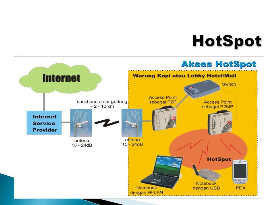  Konfigurasi Wireless LAN HotSpot gratis