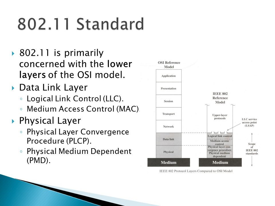  802.11 is primarily concerned with the lower layers of the OSI model.