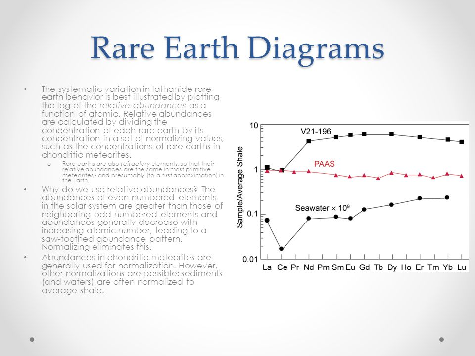 Rare Earth Diagrams The systematic variation in lathanide rare earth behavior is best illustrated by plotting the log of the relative abundances as a