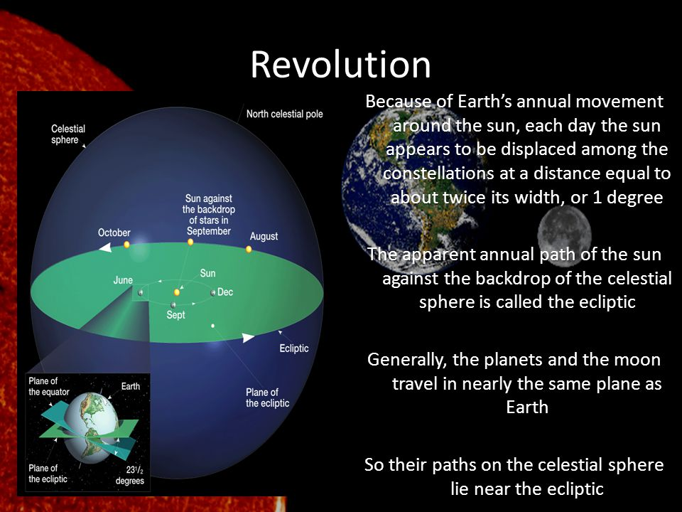 Revolution Because of Earth's annual movement around the sun, each day the sun appears to be displaced among the constellations at a distance equal to