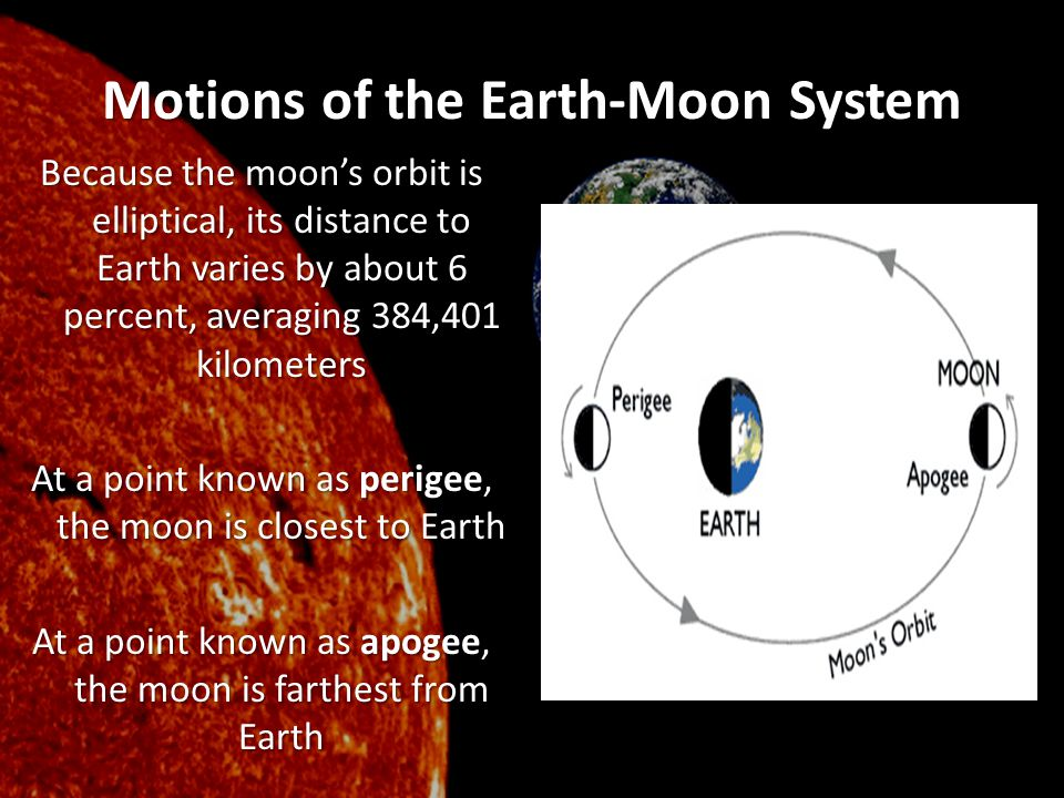 Motions of the Earth-Moon System Because the moon's orbit is elliptical, its distance to Earth varies by about 6 percent, averaging 384,401 kilometers