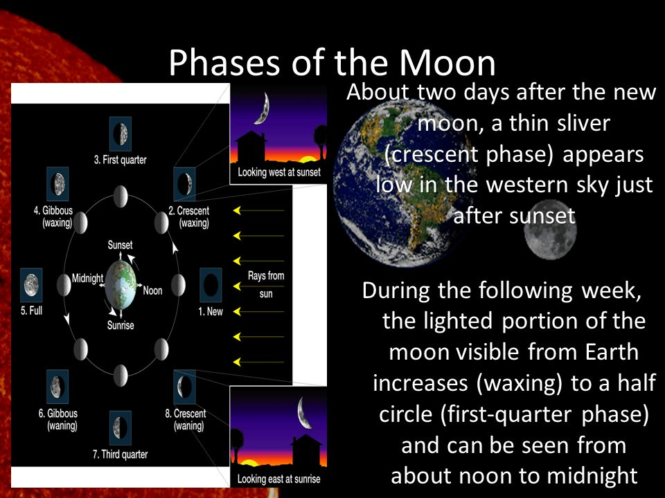 Phases of the Moon About two days after the new moon, a thin sliver (crescent phase) appears low in the western sky just after sunset During the follo