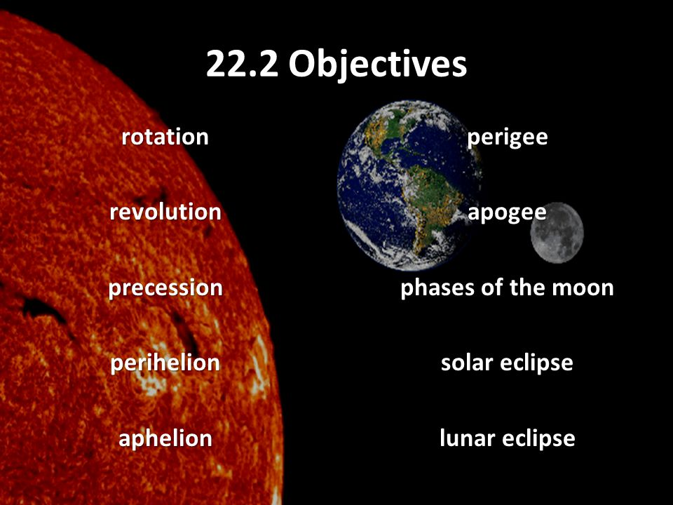 22.2 Objectives rotationrevolutionprecessionperihelionaphelionperigeeapogee phases of the moon solar eclipse lunar eclipse