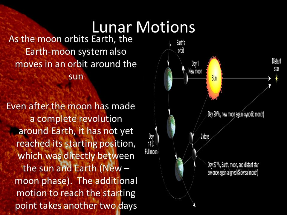 Lunar Motions As the moon orbits Earth, the Earth-moon system also moves in an orbit around the sun Even after the moon has made a complete revolution