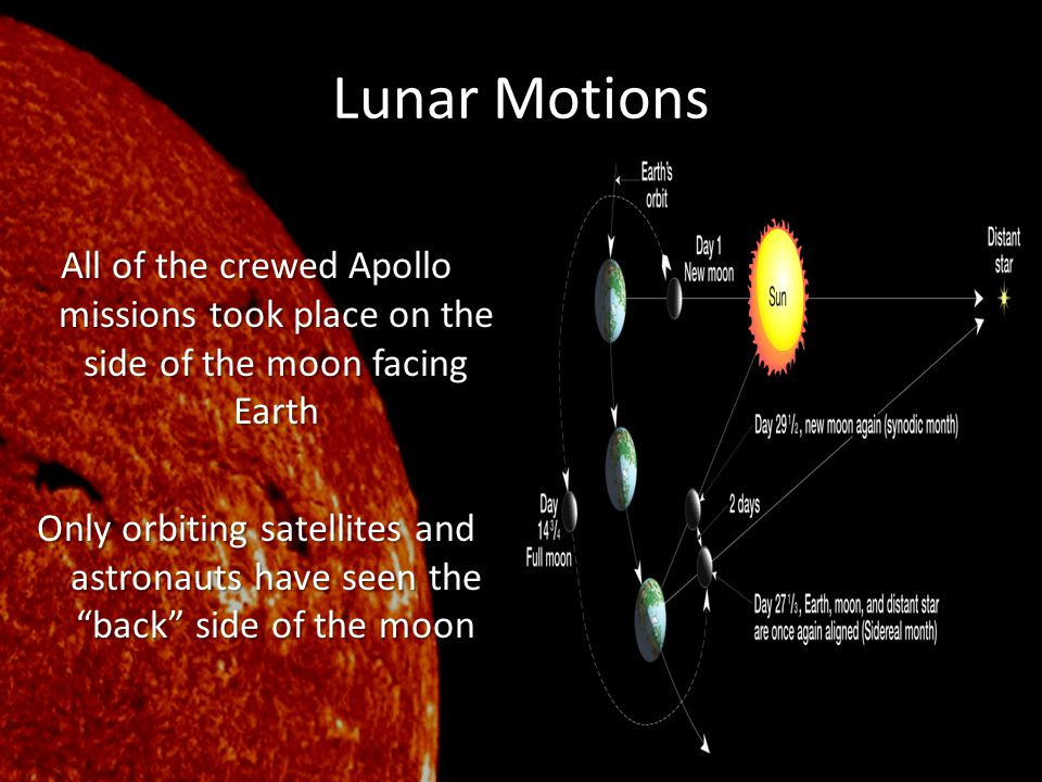 Lunar Motions All of the crewed Apollo missions took place on the side of the moon facing Earth Only orbiting satellites and astronauts have seen the