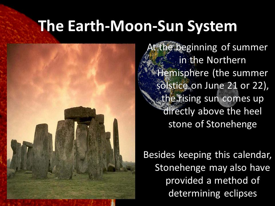 The Earth-Moon-Sun System At the beginning of summer in the Northern Hemisphere (the summer solstice on June 21 or 22), the rising sun comes up direct