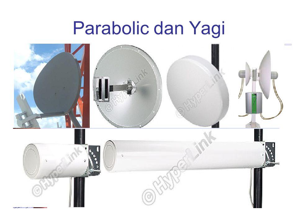 Parabolic dan Yagi