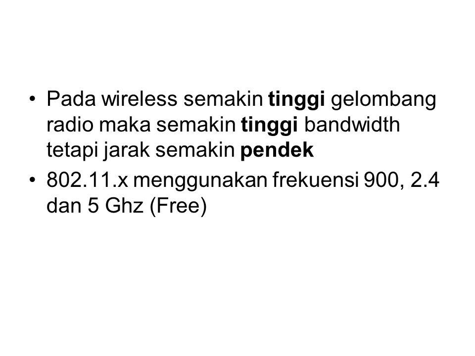 Pada wireless semakin tinggi gelombang radio maka semakin tinggi bandwidth tetapi jarak semakin pendek 802.11.x menggunakan frekuensi 900, 2.4 dan 5 Ghz (Free)