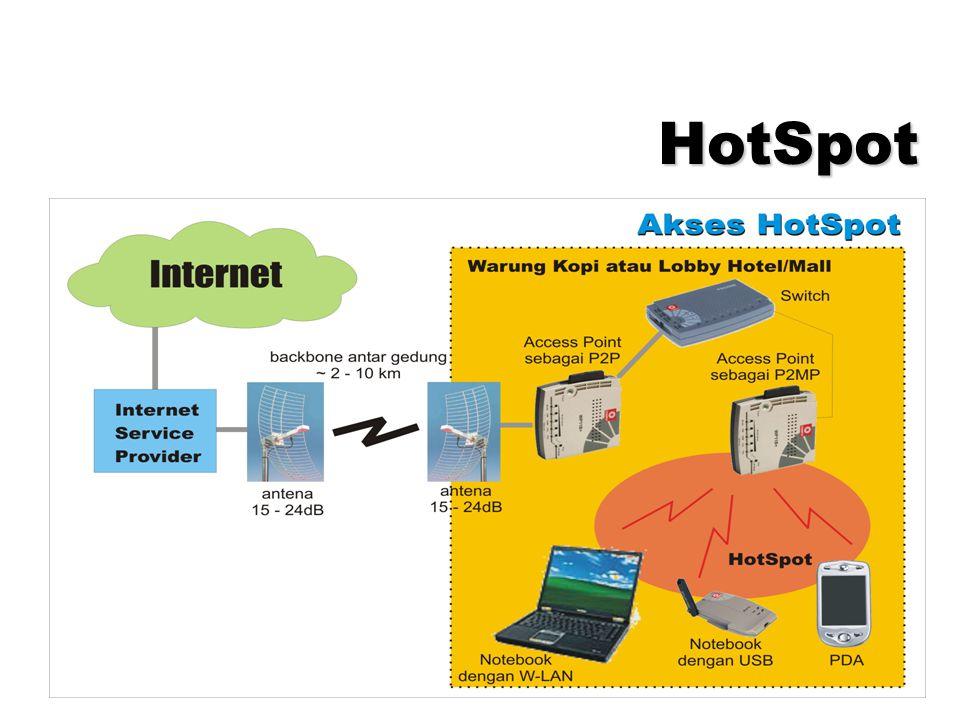 HotSpot Konfigurasi Wireless LAN HotSpot gratis