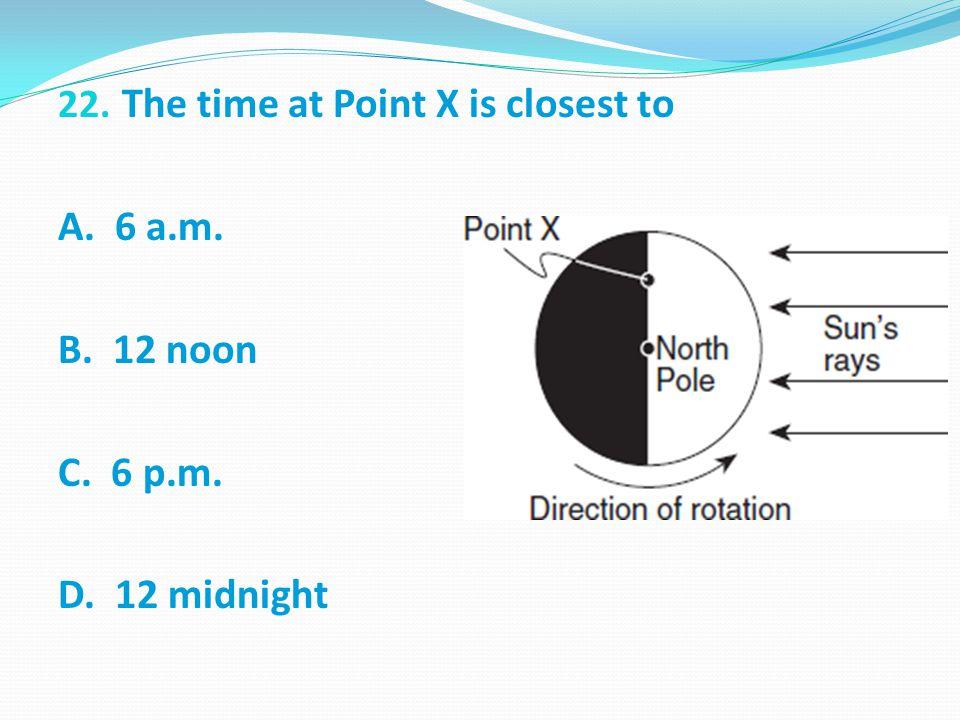 22. The time at Point X is closest to A. 6 a.m. B. 12 noon C. 6 p.m. D. 12 midnight