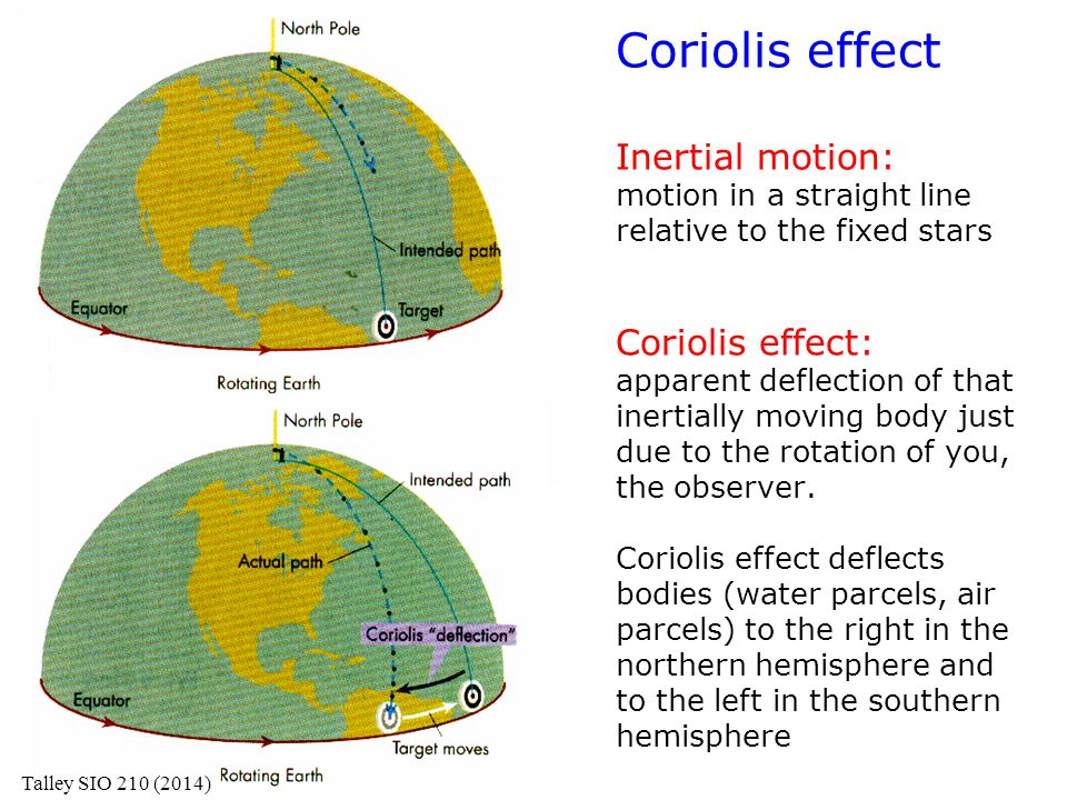 Coriolis effect Inertial motion: motion in a straight line relative to the fixed stars Coriolis effect: apparent deflection of that inertially moving