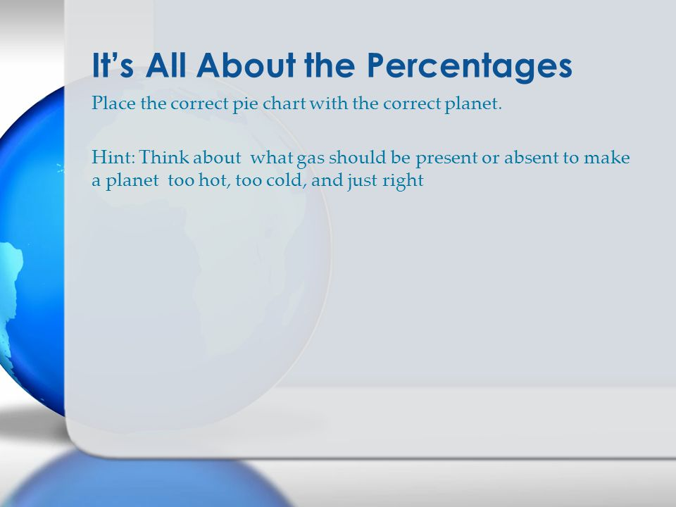 Place the correct pie chart with the correct planet.