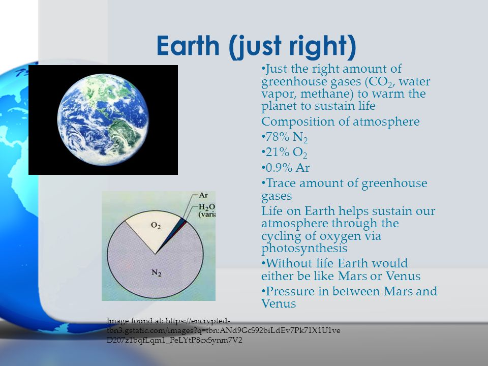Earth (just right) Just the right amount of greenhouse gases (CO 2, water vapor, methane) to warm the planet to sustain life Composition of atmosphere 78% N 2 21% O 2 0.9% Ar Trace amount of greenhouse gases Life on Earth helps sustain our atmosphere through the cycling of oxygen via photosynthesis Without life Earth would either be like Mars or Venus Pressure in between Mars and Venus Image found at: https://encrypted- tbn3.gstatic.com/images?q=tbn:ANd9GcS92biLdEv7Pk71X1U1ve D207z1bqfLqm1_PeLYtP8cxSynm7V2