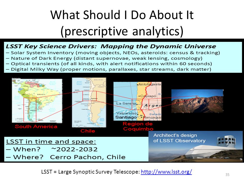 What Should I Do About It (prescriptive analytics) 35 LSST = Large Synoptic Survey Telescope: http://www.lsst.org/http://www.lsst.org/