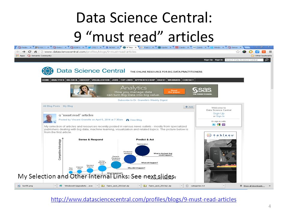 Data Science Central: 9 must read articles 4 http://www.datasciencecentral.com/profiles/blogs/9-must-read-articles My Selection and Other Internal Links: See next slides.