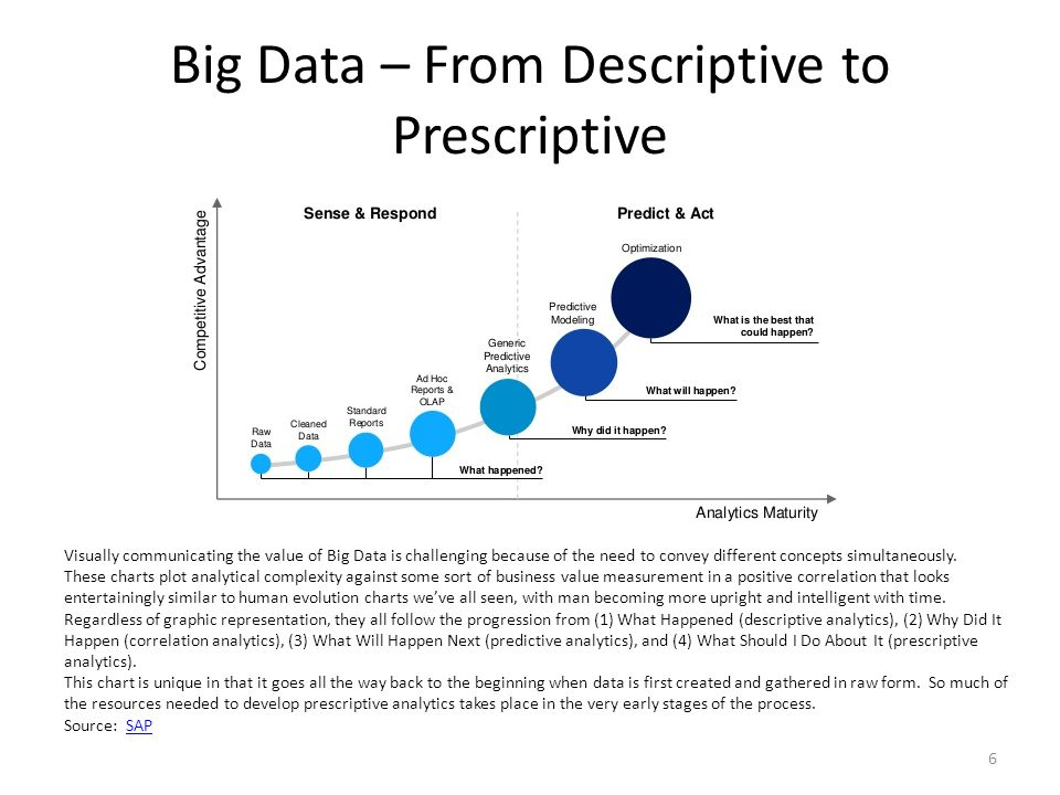 Chapter 6: Data Science Applications - Case Studies Stock Market: 7 Encryption: 3 Fraud Detection: 11 Digital Analytics: 9 Miscellaneous: 6 – Forecasting Meteorite Hits: Define the scope of the analysis: This is a small project to be completed in 10 hours of work or less, billed at $100/hour.