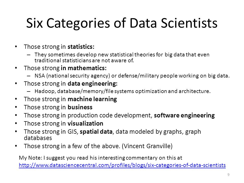 Six Categories of Data Scientists Those strong in statistics: – They sometimes develop new statistical theories for big data that even traditional statisticians are not aware of.