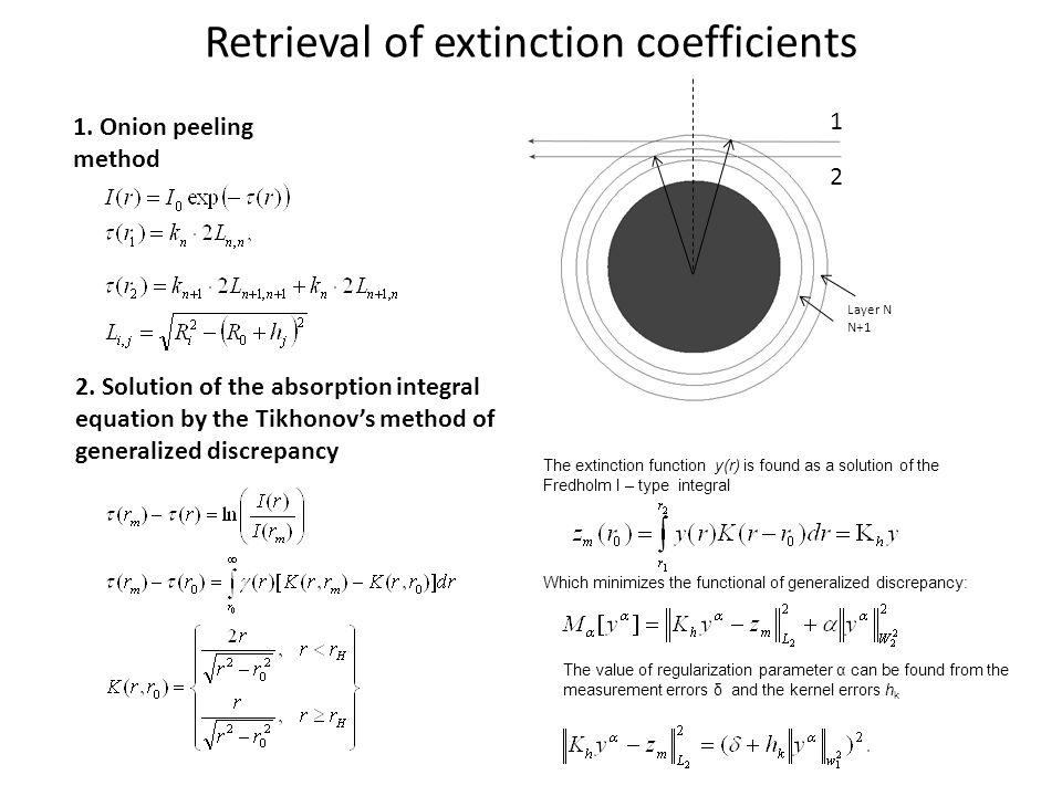 Retrieval of extinction coefficients 1.Onion peeling method 1 2 Layer N N+1 2.