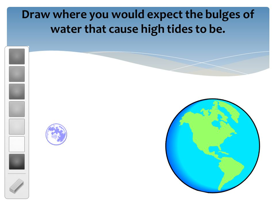 Draw where you would expect the bulges of water that cause high tides to be.