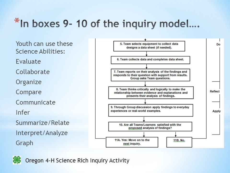 Oregon 4-H Science Rich Inquiry Activity Youth can use these Science Abilities: Evaluate Collaborate Organize Compare Communicate Infer Summarize/Relate Interpret/Analyze Graph